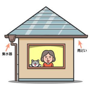 集水器と雨どいとは、住宅の屋根に沿って取り付けられる雨水受けです。